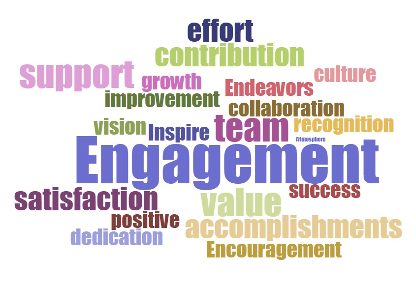 Employee Engagement Survey  Human Resource Services Human