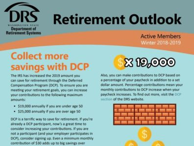 Cover page of the DRS Retirement Outlook newsletter with the title story: Collect more savings with DCP.