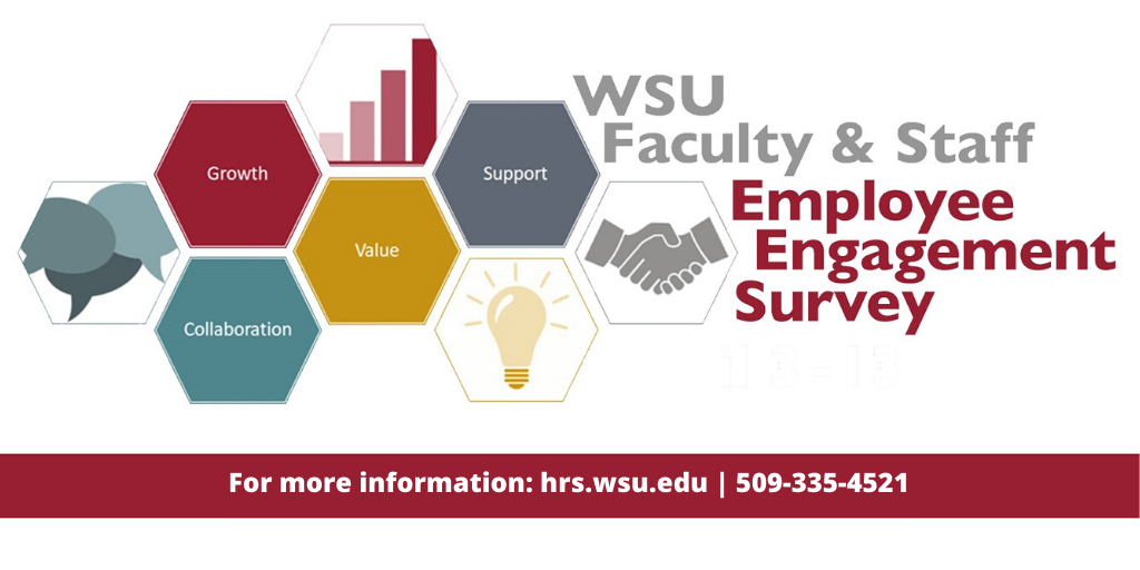 WSU Faculty and Staff Employee Engagement Survey graphic with the words growth, value, support, and collaboration.